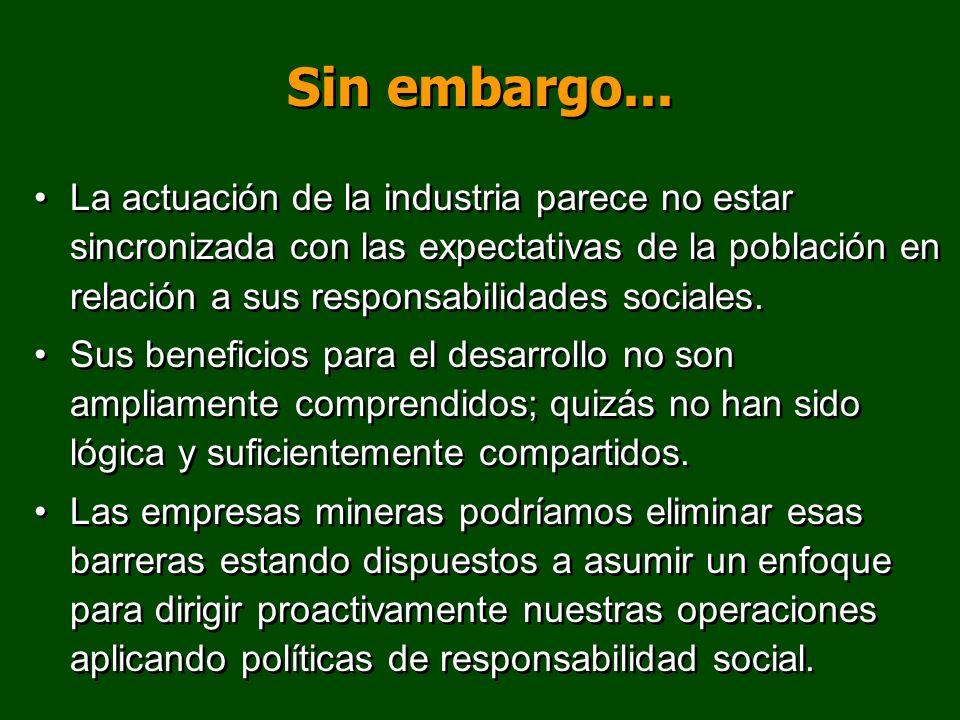 Responsabilidad Social (RS): un concepto en marcha Responsabilidad Social Estrategia Empresarial Asume nociones de responsabilidad con el entorno: Involucra tanto a la comunidad interna como a la externa de las organizaciones.