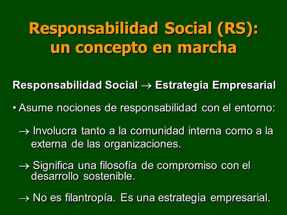 Responsabilidad Social (RS): un concepto en marcha Responsabilidad Social Estrategia Empresarial Asume nociones de responsabilidad con el entorno: Inv