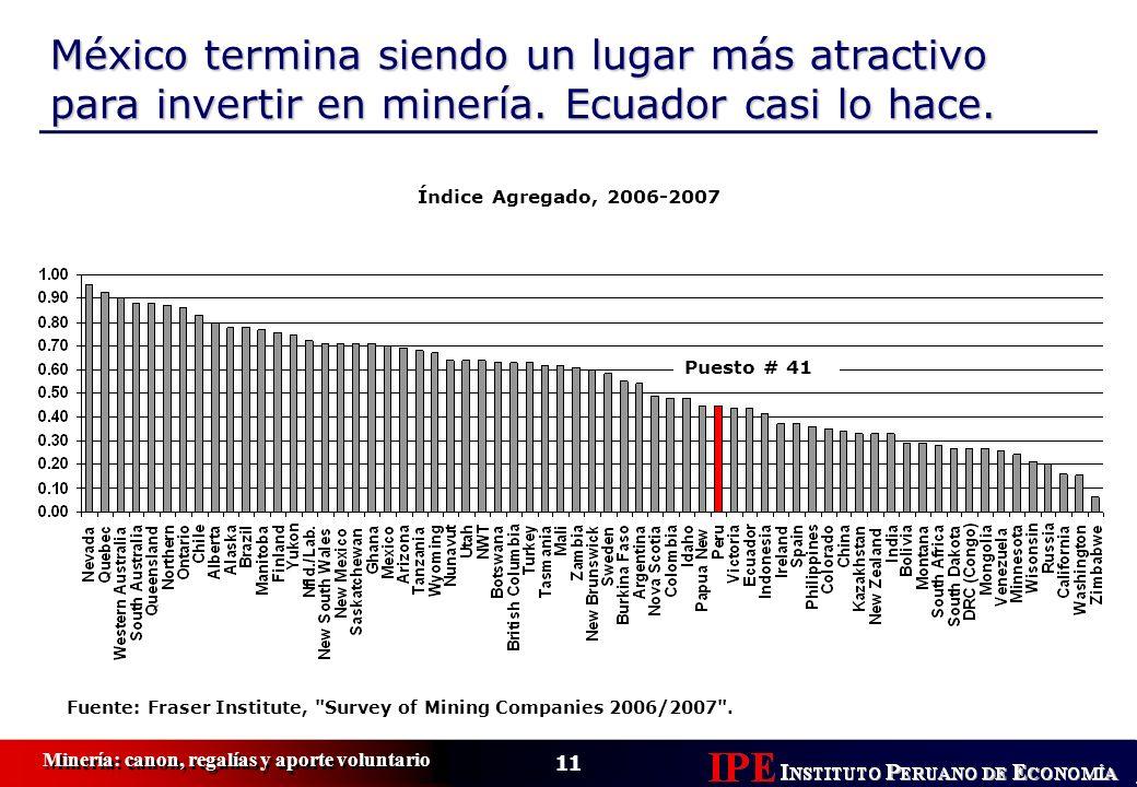 11 Minería: canon, regalías y aporte voluntario Índice Agregado, 2006-2007 México termina siendo un lugar más atractivo para invertir en minería. Ecua