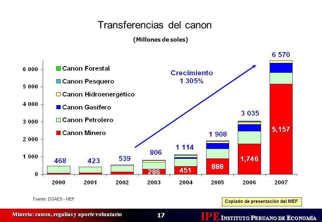 17 Minería: canon, regalías y aporte voluntario Fuente: DGAES - MEF (Millones de soles) Transferencias del canon Copiado de presentación del MEF