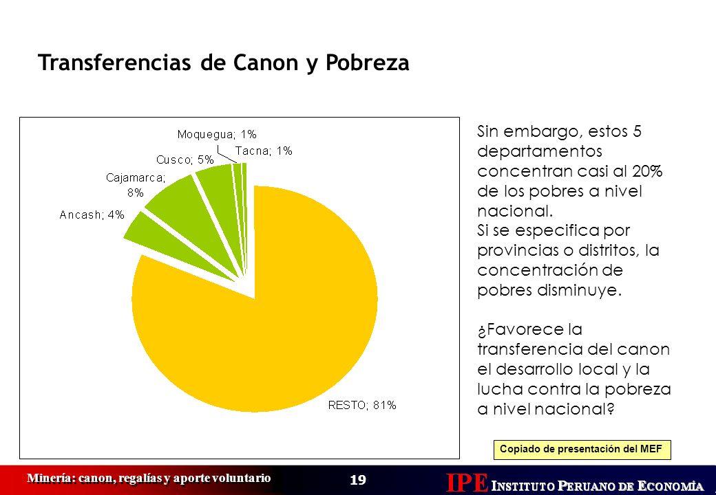 19 Minería: canon, regalías y aporte voluntario Sin embargo, estos 5 departamentos concentran casi al 20% de los pobres a nivel nacional. Si se especi
