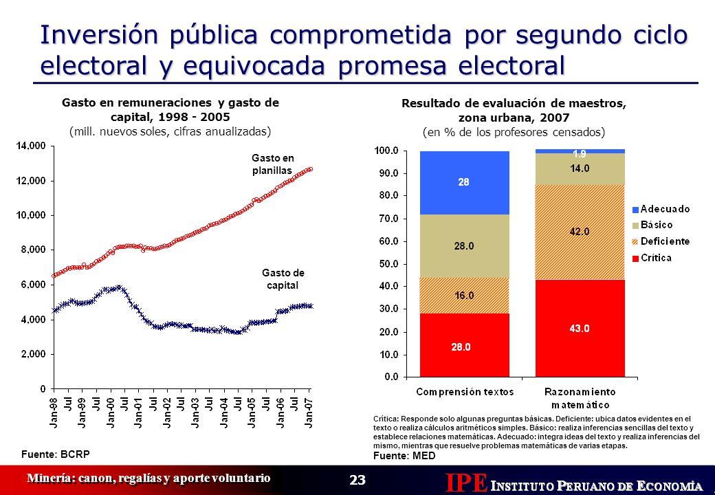 23 Minería: canon, regalías y aporte voluntario Inversión pública comprometida por segundo ciclo electoral y equivocada promesa electoral Gasto en rem