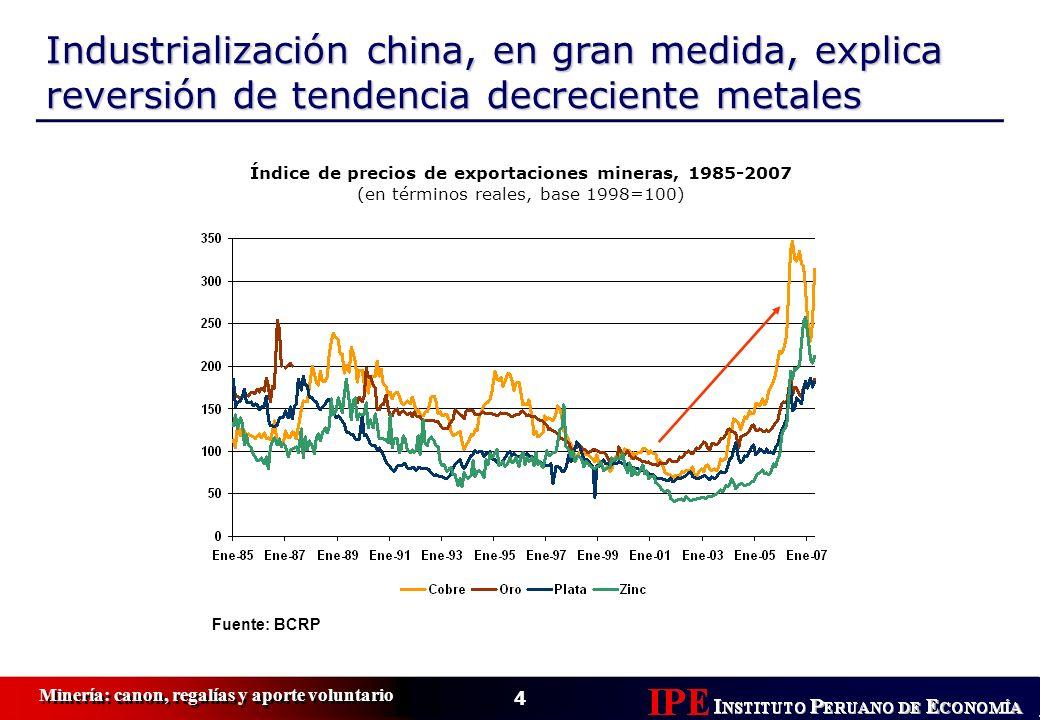 4 Minería: canon, regalías y aporte voluntario Índice de precios de exportaciones mineras, 1985-2007 (en términos reales, base 1998=100) Fuente: BCRP