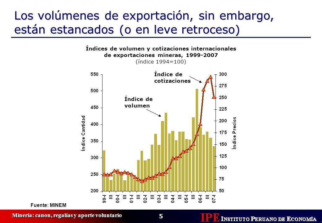 5 Minería: canon, regalías y aporte voluntario Índices de volumen y cotizaciones internacionales de exportaciones mineras, 1999-2007 (índice 1994=100)