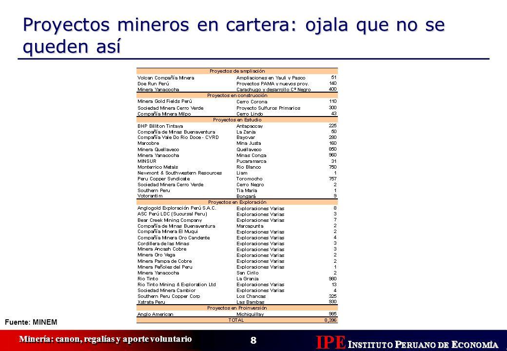 8 Minería: canon, regalías y aporte voluntario Proyectos mineros en cartera: ojala que no se queden así Fuente: MINEM