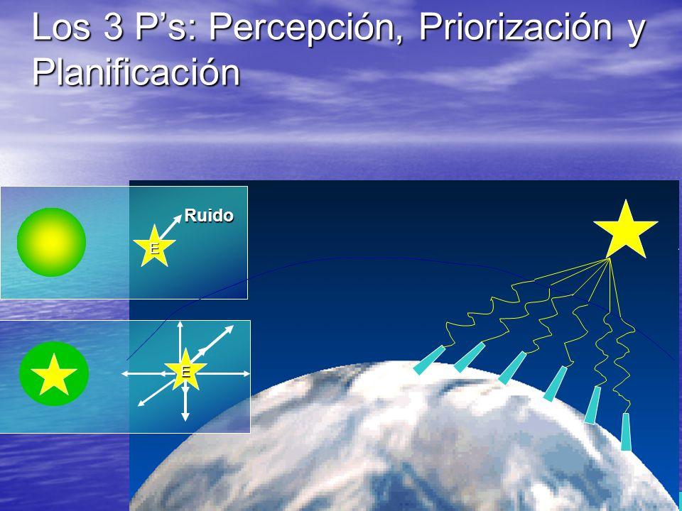 Los 3 Ps: Percepción, Priorización y Planificación ERuidoE