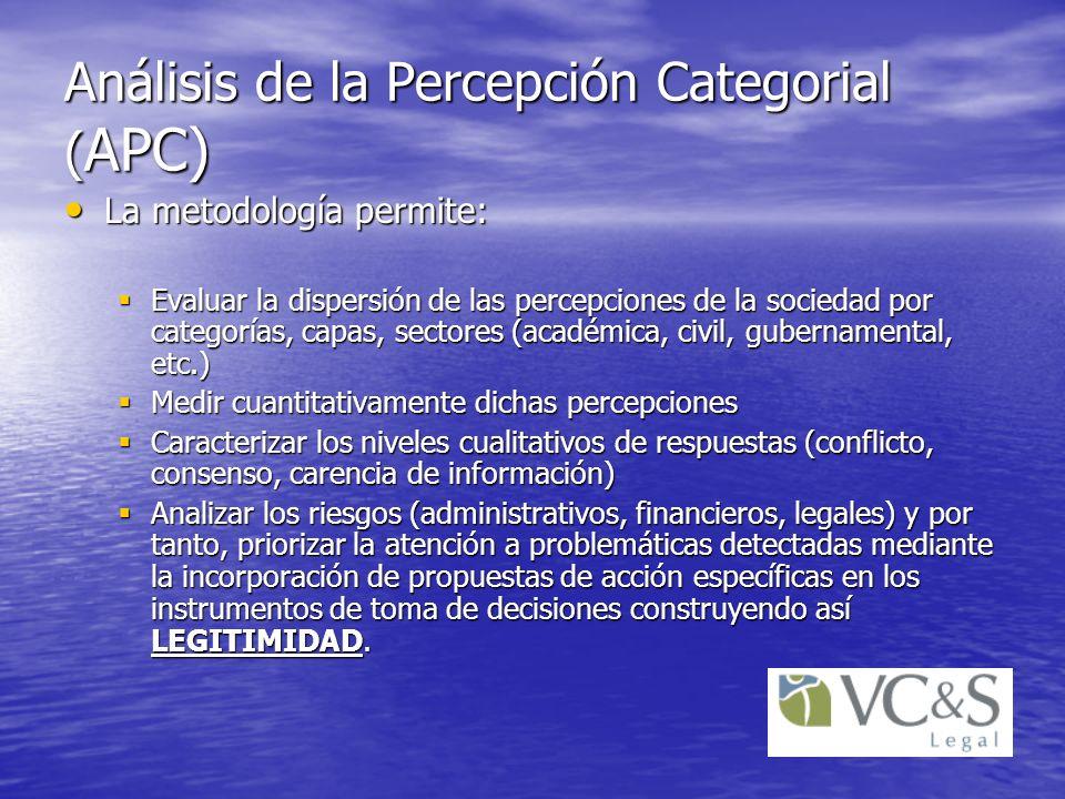 Análisis de la Percepción Categorial ( APC) La metodología permite: La metodología permite: Evaluar la dispersión de las percepciones de la sociedad p
