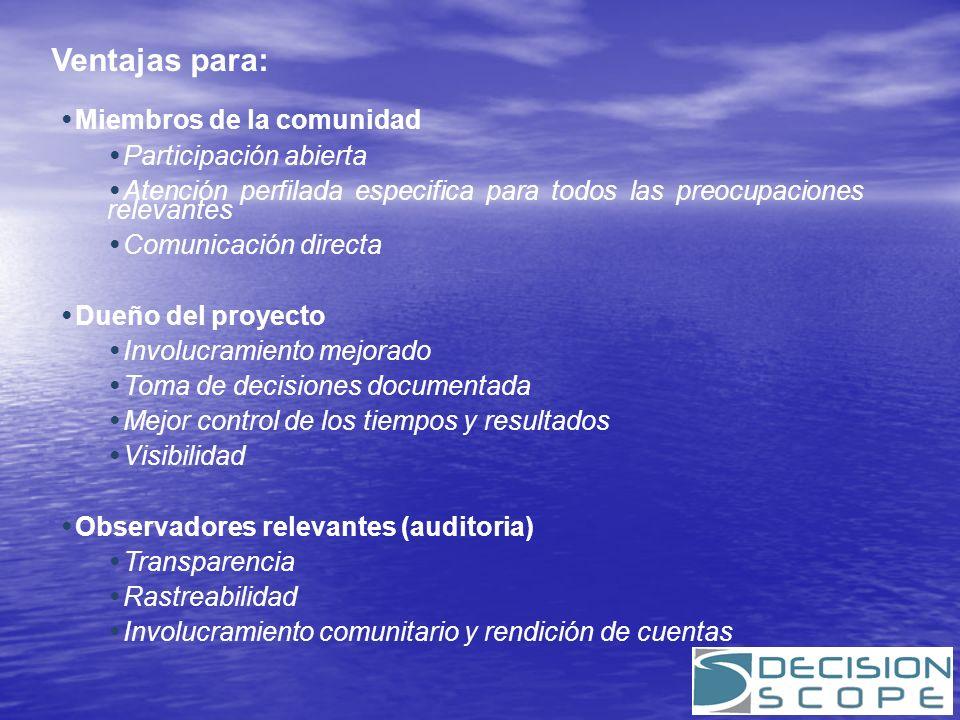 Miembros de la comunidad Participación abierta Atención perfilada especifica para todos las preocupaciones relevantes Comunicación directa Dueño del p