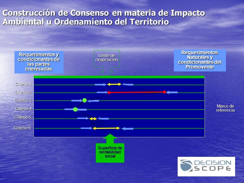 Construcción de Consenso en materia de Impacto Ambiental u Ordenamiento del Territorio Requerimientos y condicionantes de las partes interesadas Reque