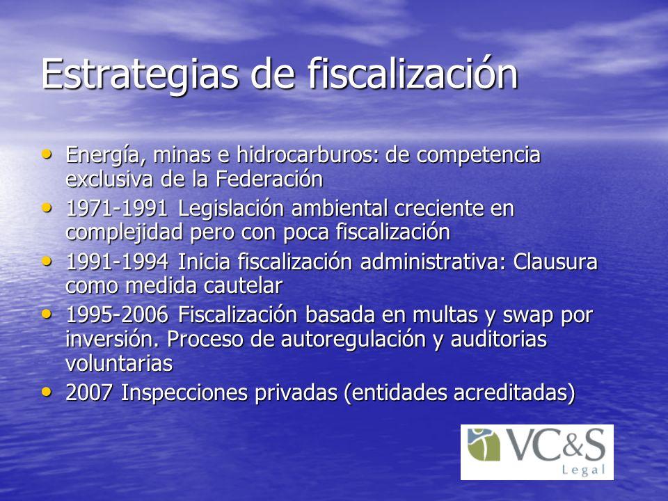 Estrategias de fiscalización Energía, minas e hidrocarburos: de competencia exclusiva de la Federación Energía, minas e hidrocarburos: de competencia