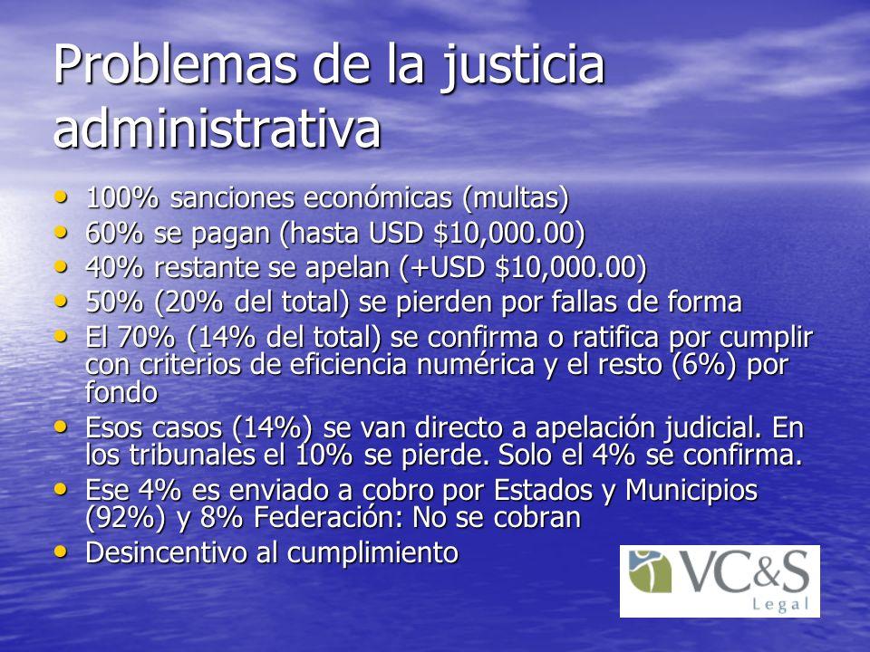 Problemas de la justicia administrativa 100% sanciones económicas (multas) 100% sanciones económicas (multas) 60% se pagan (hasta USD $10,000.00) 60%