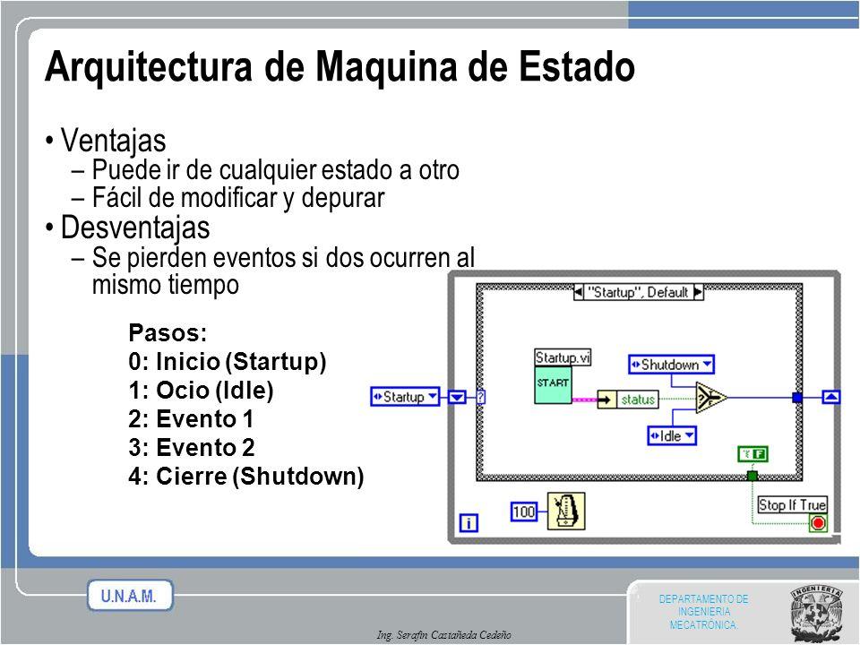 DEPARTAMENTO DE INGENIERIA MECATRÓNICA. Ing. Serafin Castañeda Cedeño Arquitectura de Maquina de Estado Ventajas –Puede ir de cualquier estado a otro