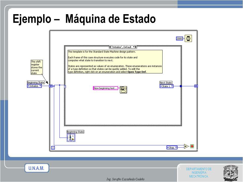 DEPARTAMENTO DE INGENIERIA MECATRÓNICA. Ing. Serafin Castañeda Cedeño Ejemplo – Máquina de Estado