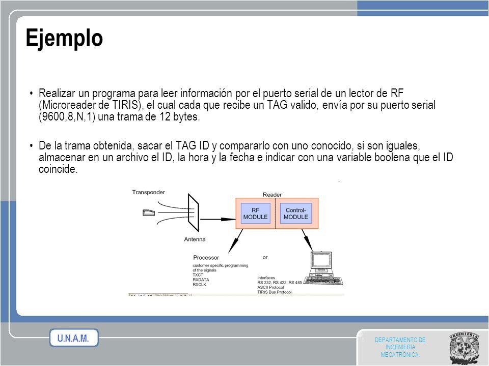 DEPARTAMENTO DE INGENIERIA MECATRÓNICA. Ejemplo Realizar un programa para leer información por el puerto serial de un lector de RF (Microreader de TIR