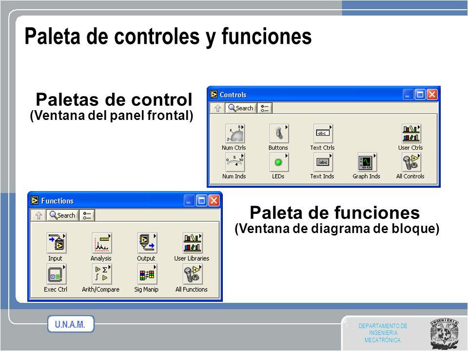 DEPARTAMENTO DE INGENIERIA MECATRÓNICA. Paleta de controles y funciones Paletas de control (Ventana del panel frontal) Paleta de funciones (Ventana de