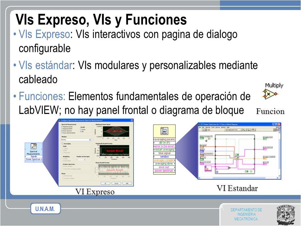 DEPARTAMENTO DE INGENIERIA MECATRÓNICA. VIs Expreso, VIs y Funciones VIs Expreso: VIs interactivos con pagina de dialogo configurable VIs estándar: VI