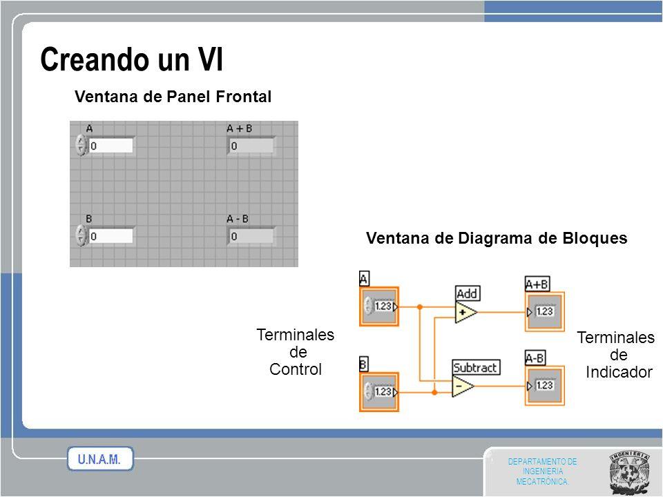 DEPARTAMENTO DE INGENIERIA MECATRÓNICA. Terminales de Control Ventana de Diagrama de Bloques Ventana de Panel Frontal Terminales de Indicador Creando