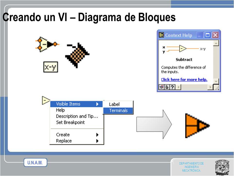 DEPARTAMENTO DE INGENIERIA MECATRÓNICA. Creando un VI – Diagrama de Bloques