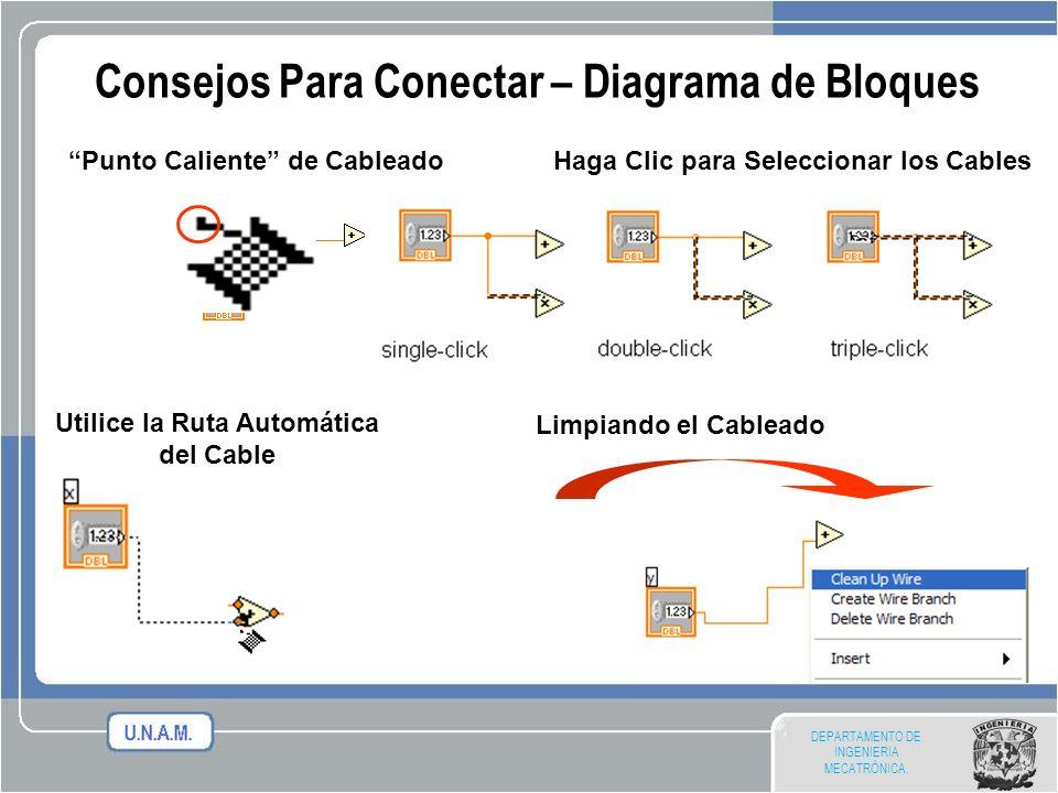 DEPARTAMENTO DE INGENIERIA MECATRÓNICA. Consejos Para Conectar – Diagrama de Bloques Punto Caliente de Cableado Limpiando el Cableado Utilice la Ruta