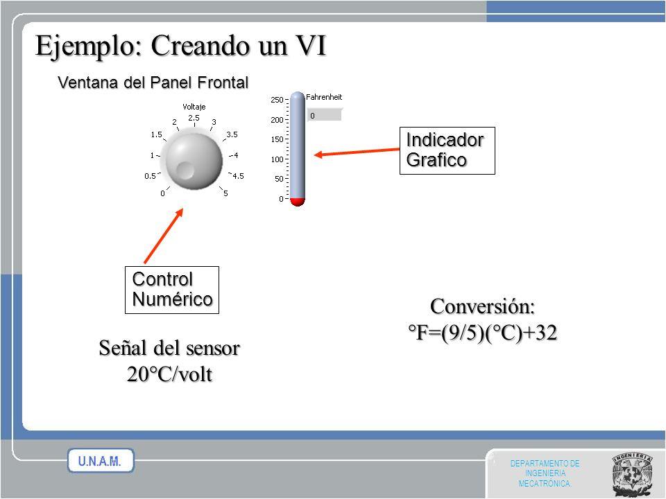 DEPARTAMENTO DE INGENIERIA MECATRÓNICA. Ventana del Panel Frontal Ejemplo: Creando un VI ControlNumérico IndicadorGrafico Conversión:°F=(9/5)(°C)+32 S