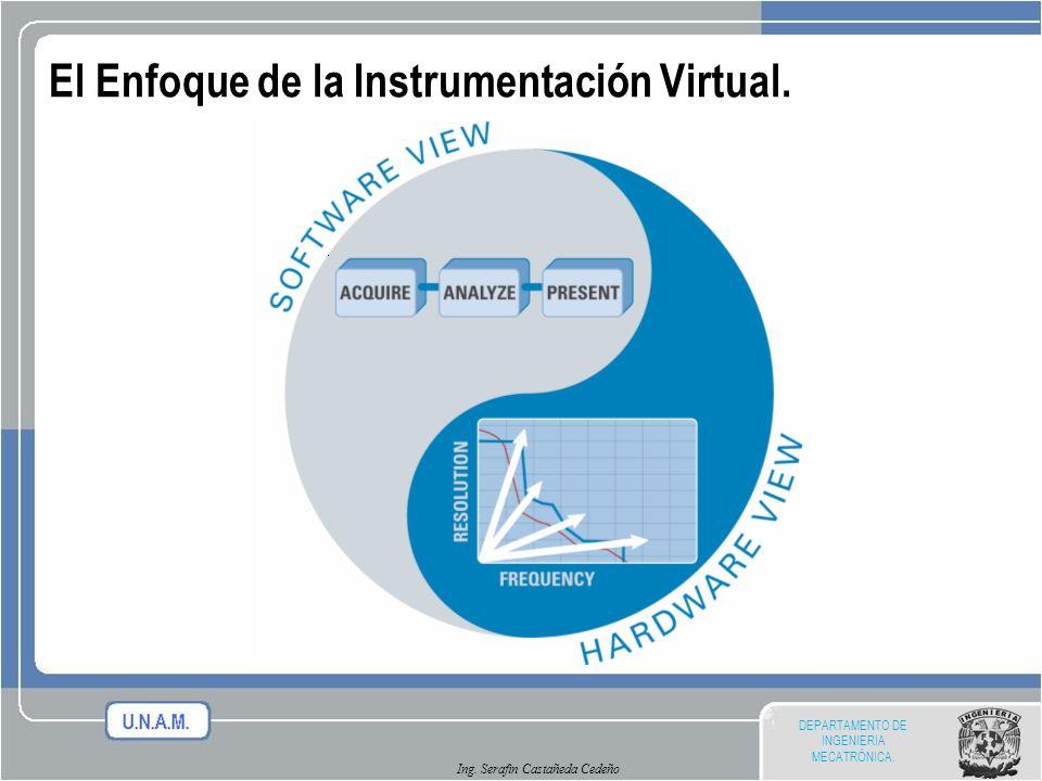 DEPARTAMENTO DE INGENIERIA MECATRÓNICA. Ing. Serafin Castañeda Cedeño El Enfoque de la Instrumentación Virtual.