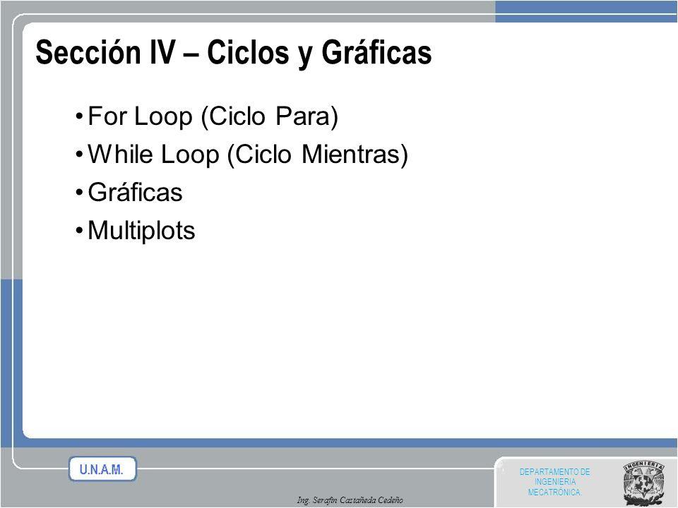 DEPARTAMENTO DE INGENIERIA MECATRÓNICA. Ing. Serafin Castañeda Cedeño Sección IV – Ciclos y Gráficas For Loop (Ciclo Para) While Loop (Ciclo Mientras)