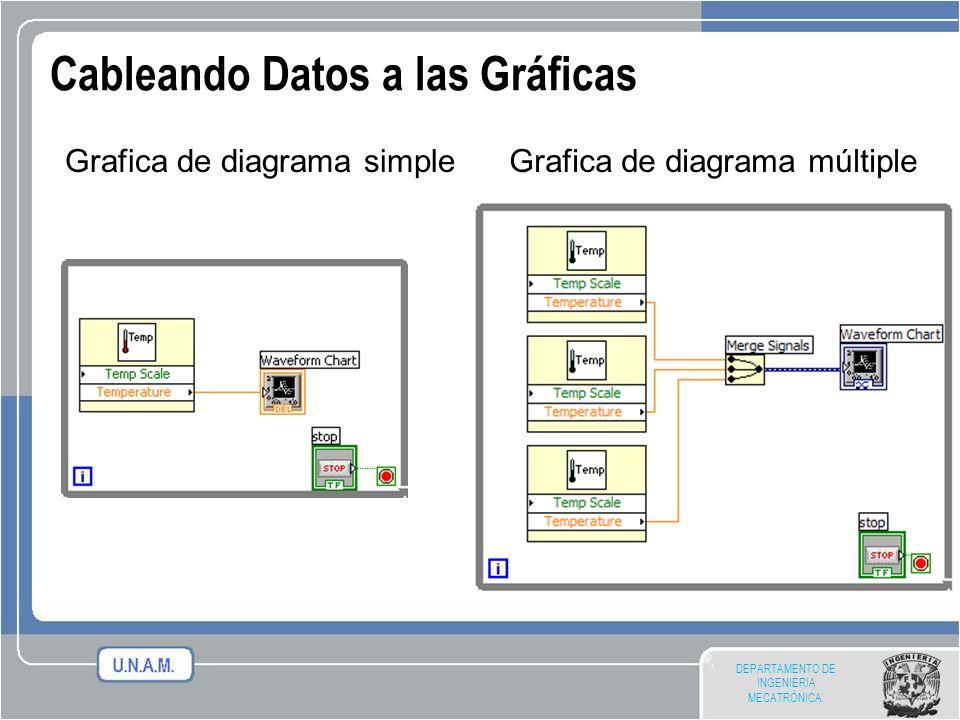 DEPARTAMENTO DE INGENIERIA MECATRÓNICA. Cableando Datos a las Gráficas Grafica de diagrama simpleGrafica de diagrama múltiple
