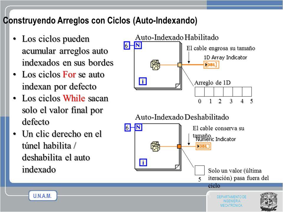 DEPARTAMENTO DE INGENIERIA MECATRÓNICA. Los ciclos pueden acumular arreglos auto indexados en sus bordesLos ciclos pueden acumular arreglos auto index