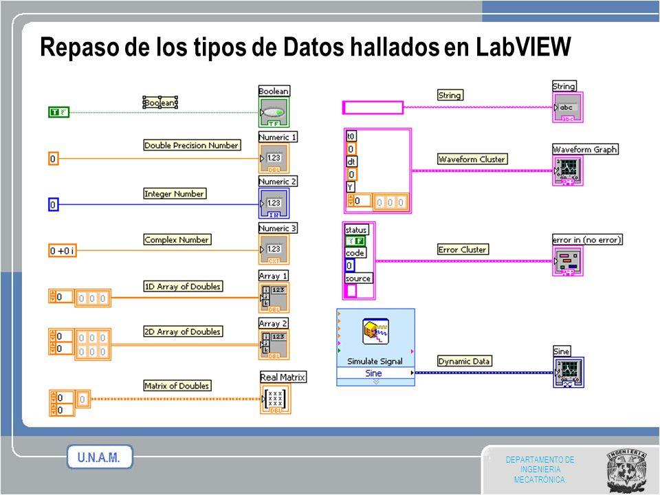 DEPARTAMENTO DE INGENIERIA MECATRÓNICA. Repaso de los tipos de Datos hallados en LabVIEW