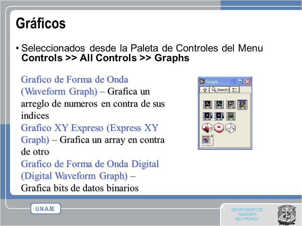 DEPARTAMENTO DE INGENIERIA MECATRÓNICA. Gráficos Seleccionados desde la Paleta de Controles del Menu Controls >> All Controls >> Graphs Grafico de For