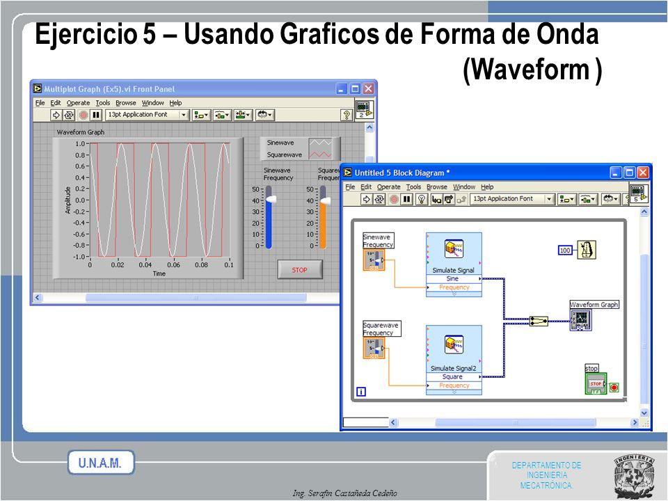 DEPARTAMENTO DE INGENIERIA MECATRÓNICA. Ing. Serafin Castañeda Cedeño Ejercicio 5 – Usando Graficos de Forma de Onda (Waveform )