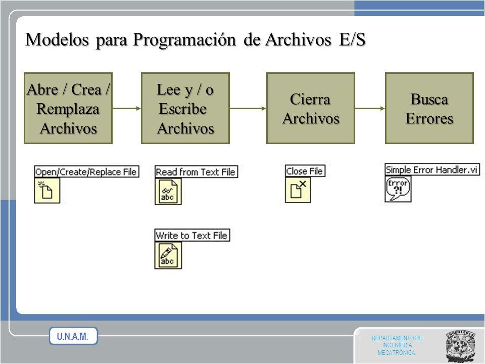 DEPARTAMENTO DE INGENIERIA MECATRÓNICA. Modelos para Programación de Archivos E/S Abre / Crea / Remplaza Archivos Lee y / o Escribe ArchivosCierraArch