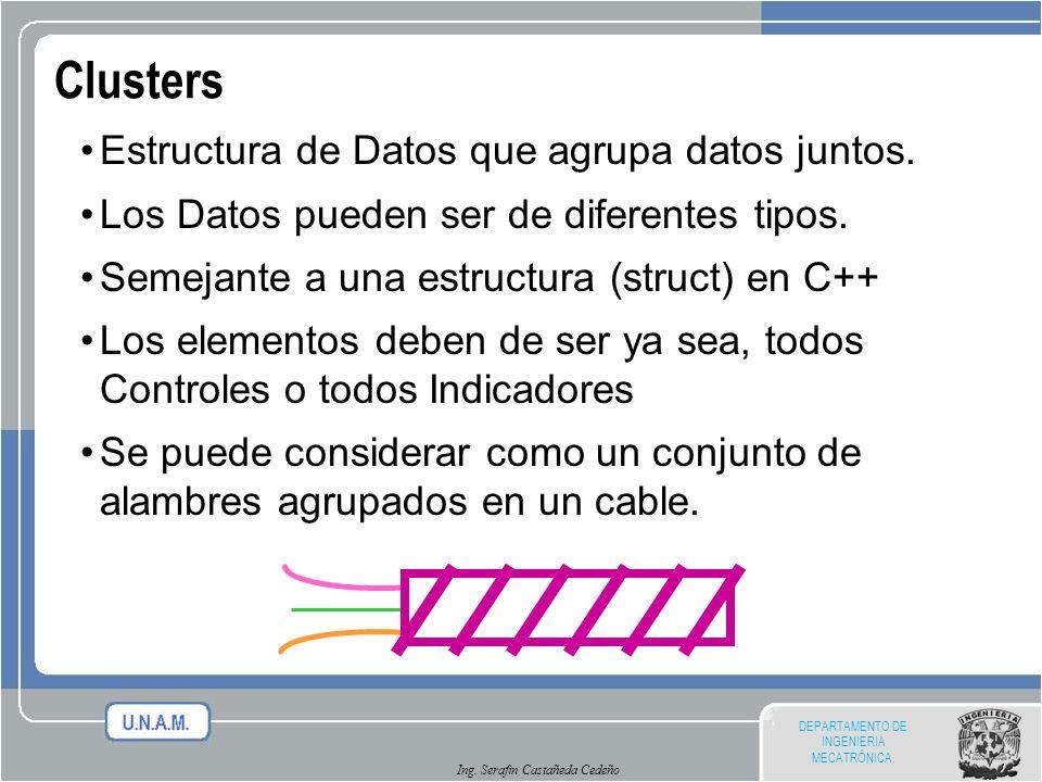 DEPARTAMENTO DE INGENIERIA MECATRÓNICA. Ing. Serafin Castañeda Cedeño Clusters Estructura de Datos que agrupa datos juntos. Los Datos pueden ser de di