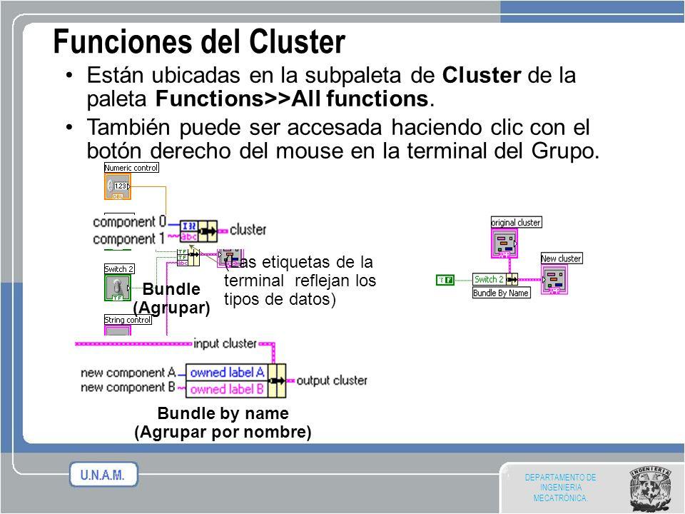 DEPARTAMENTO DE INGENIERIA MECATRÓNICA. Funciones del Cluster Están ubicadas en la subpaleta de Cluster de la paleta Functions>>All functions. También
