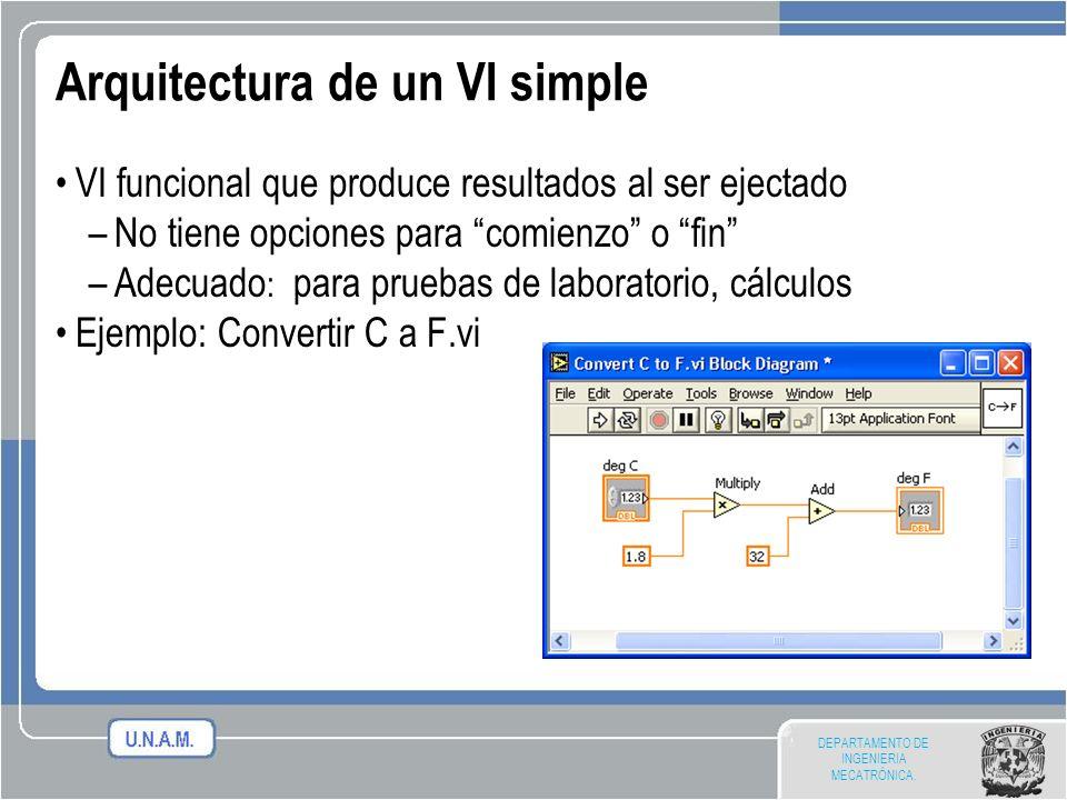 DEPARTAMENTO DE INGENIERIA MECATRÓNICA. Arquitectura de un VI simple VI funcional que produce resultados al ser ejectado –No tiene opciones para comie