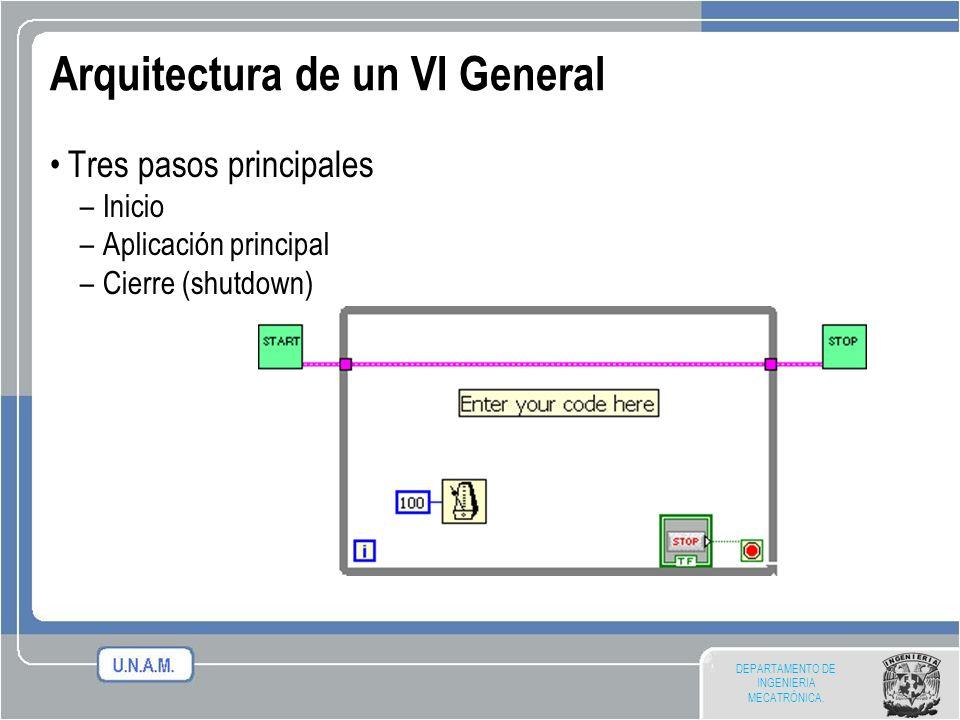 DEPARTAMENTO DE INGENIERIA MECATRÓNICA. Arquitectura de un VI General Tres pasos principales –Inicio –Aplicación principal –Cierre (shutdown)