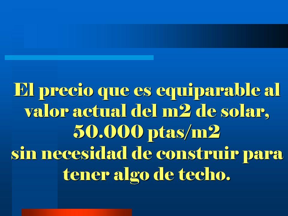El precio que es equiparable al valor actual del m2 de solar, 50.000 ptas/m2 sin necesidad de construir para tener algo de techo.