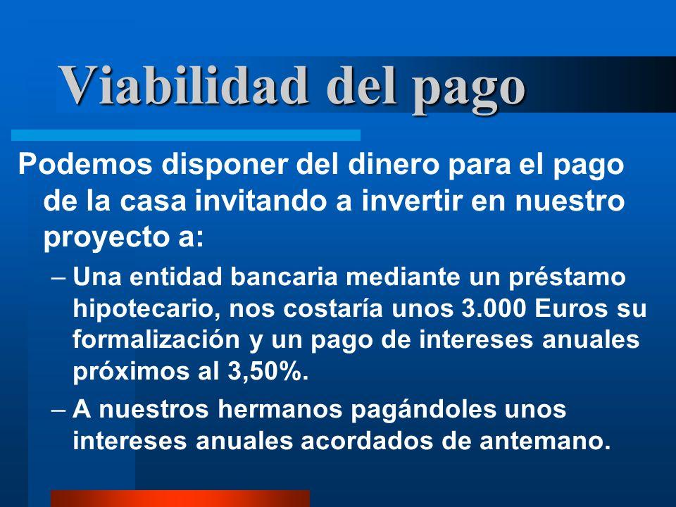 Viabilidad del pago Podemos disponer del dinero para el pago de la casa invitando a invertir en nuestro proyecto a: –Una entidad bancaria mediante un préstamo hipotecario, nos costaría unos 3.000 Euros su formalización y un pago de intereses anuales próximos al 3,50%.