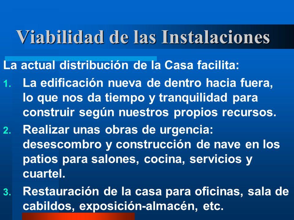 Viabilidad de las Instalaciones La actual distribución de la Casa facilita: 1.