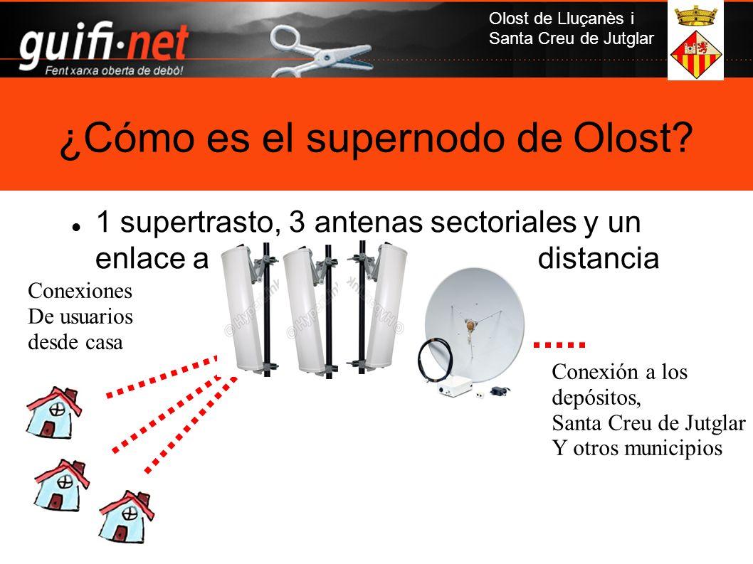Olost de Lluçanès i Santa Creu de Jutglar 1 supertrasto, 3 antenas sectoriales y un enlace a distancia ¿Cómo es el supernodo de Olost? Conexiones De u