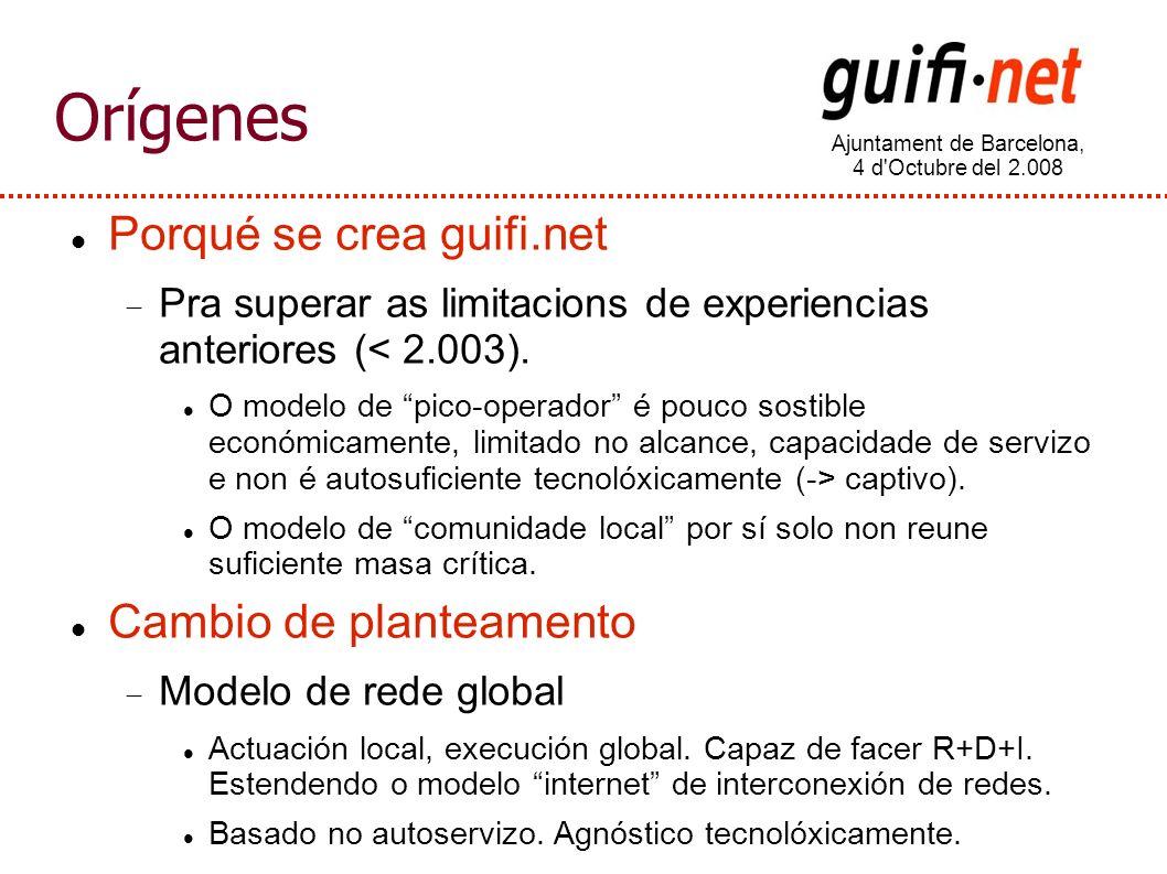 Ajuntament de Barcelona, 4 d Octubre del 2.008 Orígenes Porqué se crea guifi.net Pra superar as limitacions de experiencias anteriores (< 2.003).