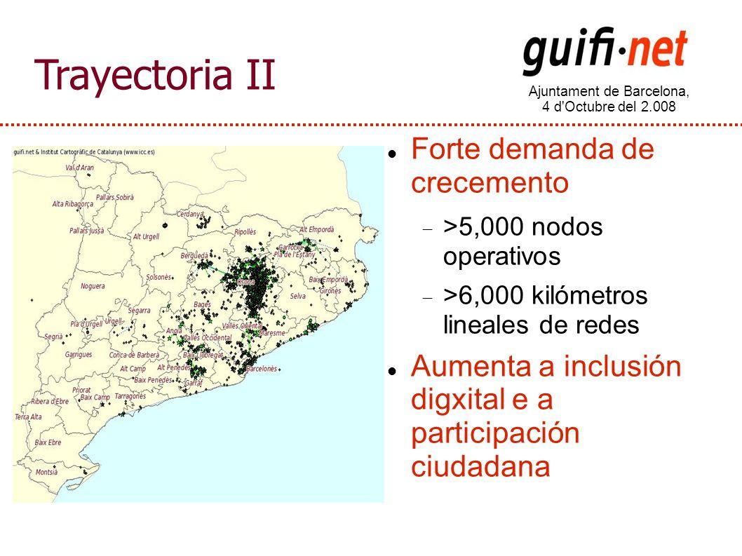Ajuntament de Barcelona, 4 d Octubre del 2.008 Trayectoria II Forte demanda de crecemento >5,000 nodos operativos >6,000 kilómetros lineales de redes Aumenta a inclusión digxital e a participación ciudadana
