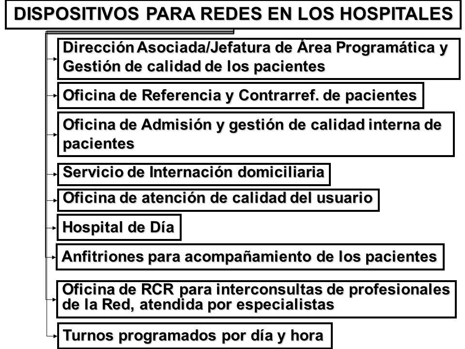 Dirección Asociada/Jefatura de Área Programática y Gestión de calidad de los pacientes DISPOSITIVOS PARA REDES EN LOS HOSPITALES Oficina de Referencia y Contrarref.
