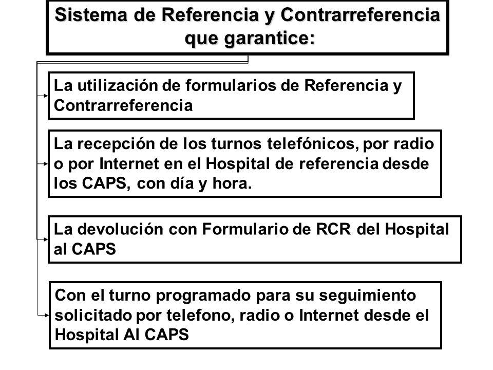 La utilización de formularios de Referencia y Contrarreferencia Sistema de Referencia y Contrarreferencia que garantice: que garantice: La devolución