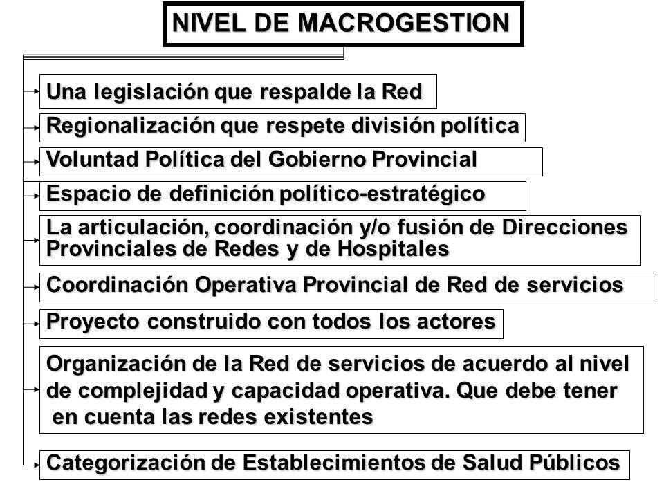 Una legislación que respalde la Red NIVEL DE MACROGESTION Voluntad Política del Gobierno Provincial La articulación, coordinación y/o fusión de Direcciones Provinciales de Redes y de Hospitales Organización de la Red de servicios de acuerdo al nivel de complejidad y capacidad operativa.