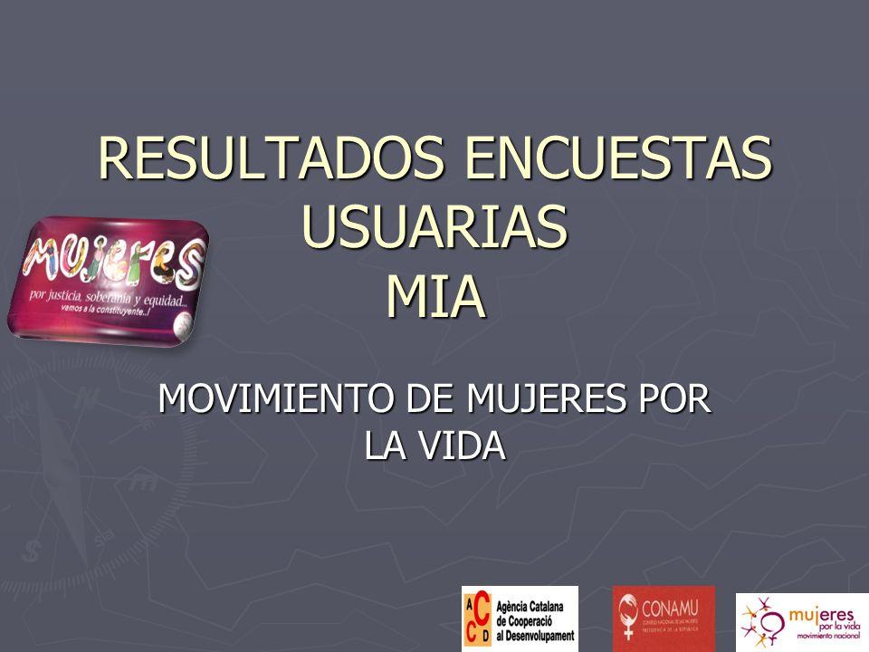 RESULTADOS ENCUESTAS USUARIAS MIA MOVIMIENTO DE MUJERES POR LA VIDA