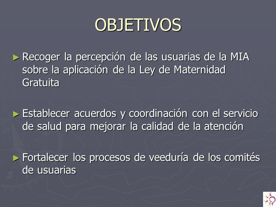 OBJETIVOS Recoger la percepción de las usuarias de la MIA sobre la aplicación de la Ley de Maternidad Gratuita Recoger la percepción de las usuarias de la MIA sobre la aplicación de la Ley de Maternidad Gratuita Establecer acuerdos y coordinación con el servicio de salud para mejorar la calidad de la atención Establecer acuerdos y coordinación con el servicio de salud para mejorar la calidad de la atención Fortalecer los procesos de veeduría de los comités de usuarias Fortalecer los procesos de veeduría de los comités de usuarias