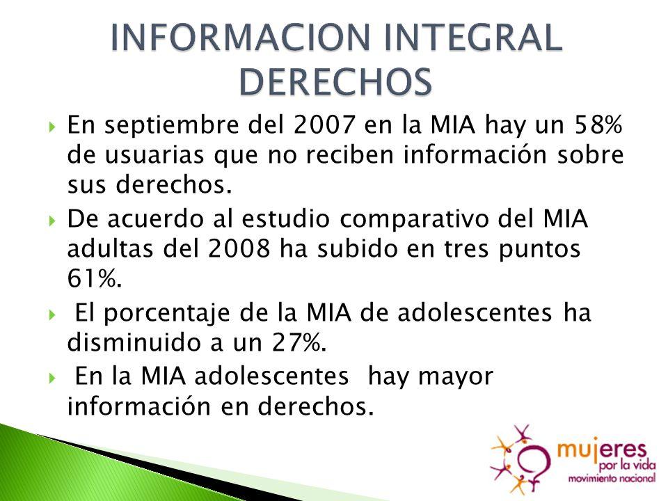 En septiembre del 2007 en la MIA hay un 58% de usuarias que no reciben información sobre sus derechos.