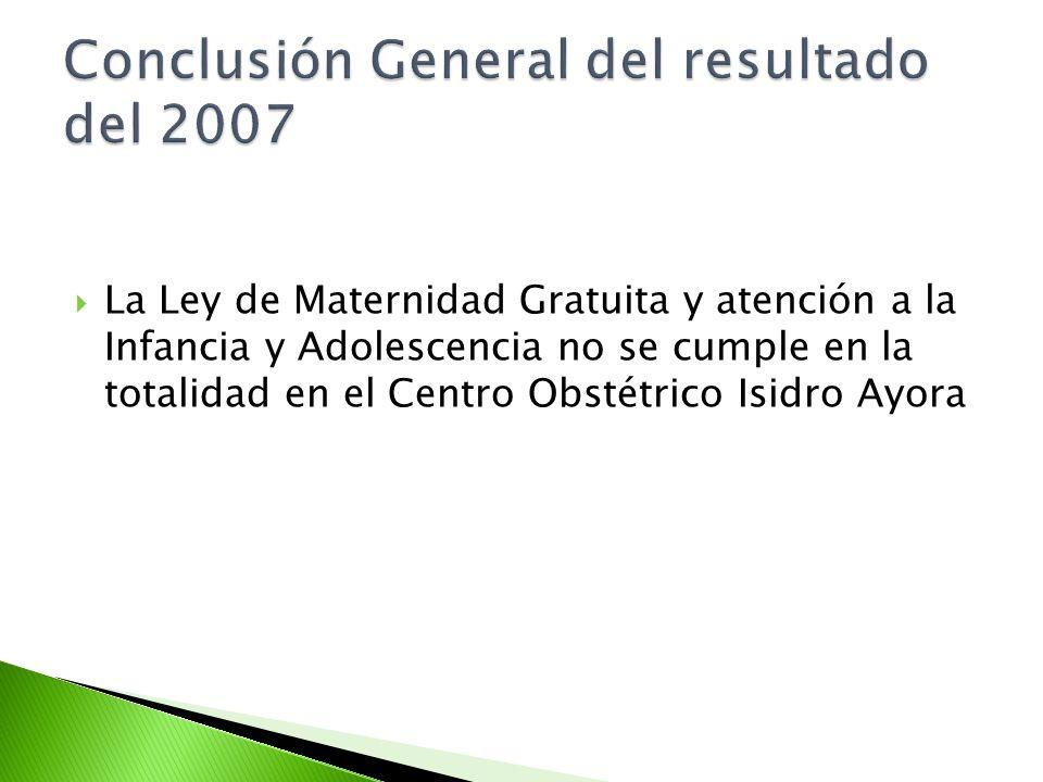 La Ley de Maternidad Gratuita y atención a la Infancia y Adolescencia no se cumple en la totalidad en el Centro Obstétrico Isidro Ayora