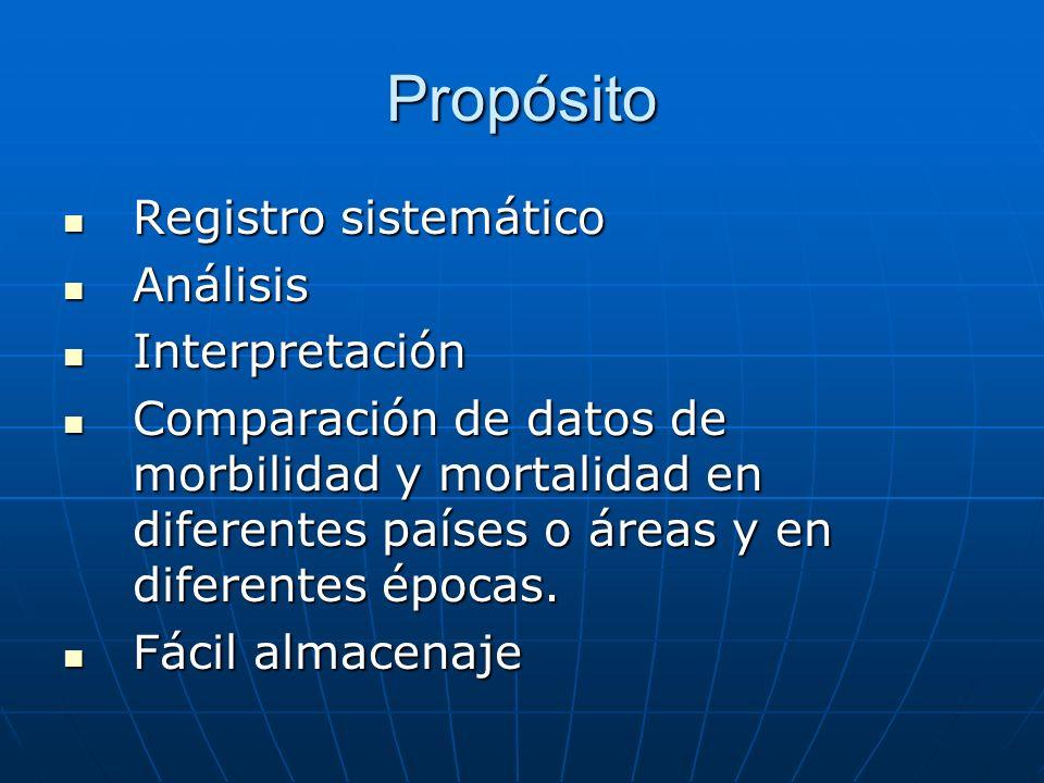 Propósito Registro sistemático Registro sistemático Análisis Análisis Interpretación Interpretación Comparación de datos de morbilidad y mortalidad en diferentes países o áreas y en diferentes épocas.